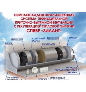 Рекуператор приточно-вытяжной вентиляции СПВВР Зилант,